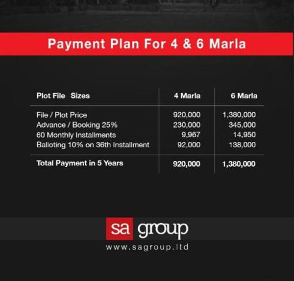 SA Garden Revised payment plan