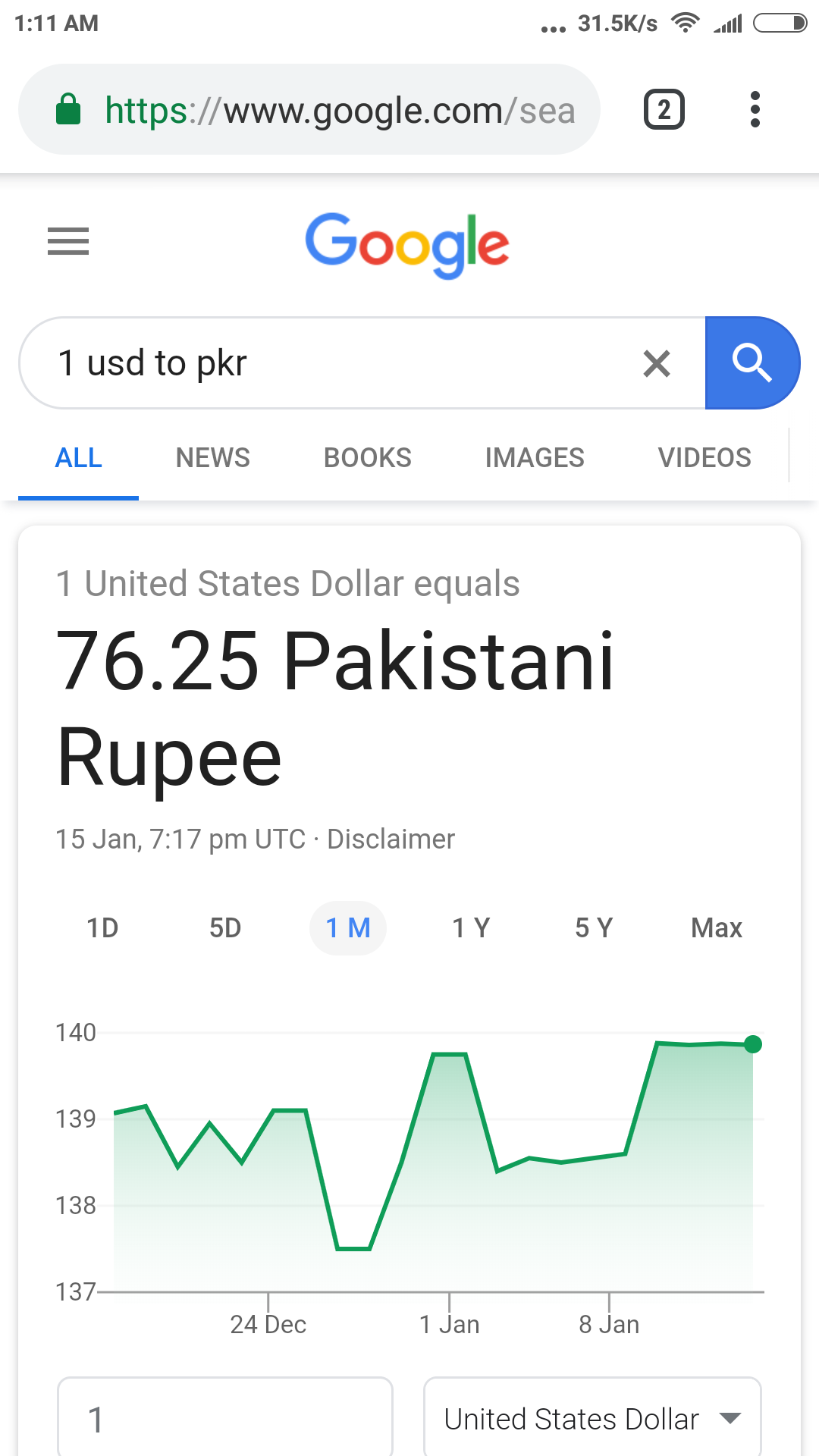 1 USD is equals to 76.25 Pakistani rupees according to Google: is it a bug?